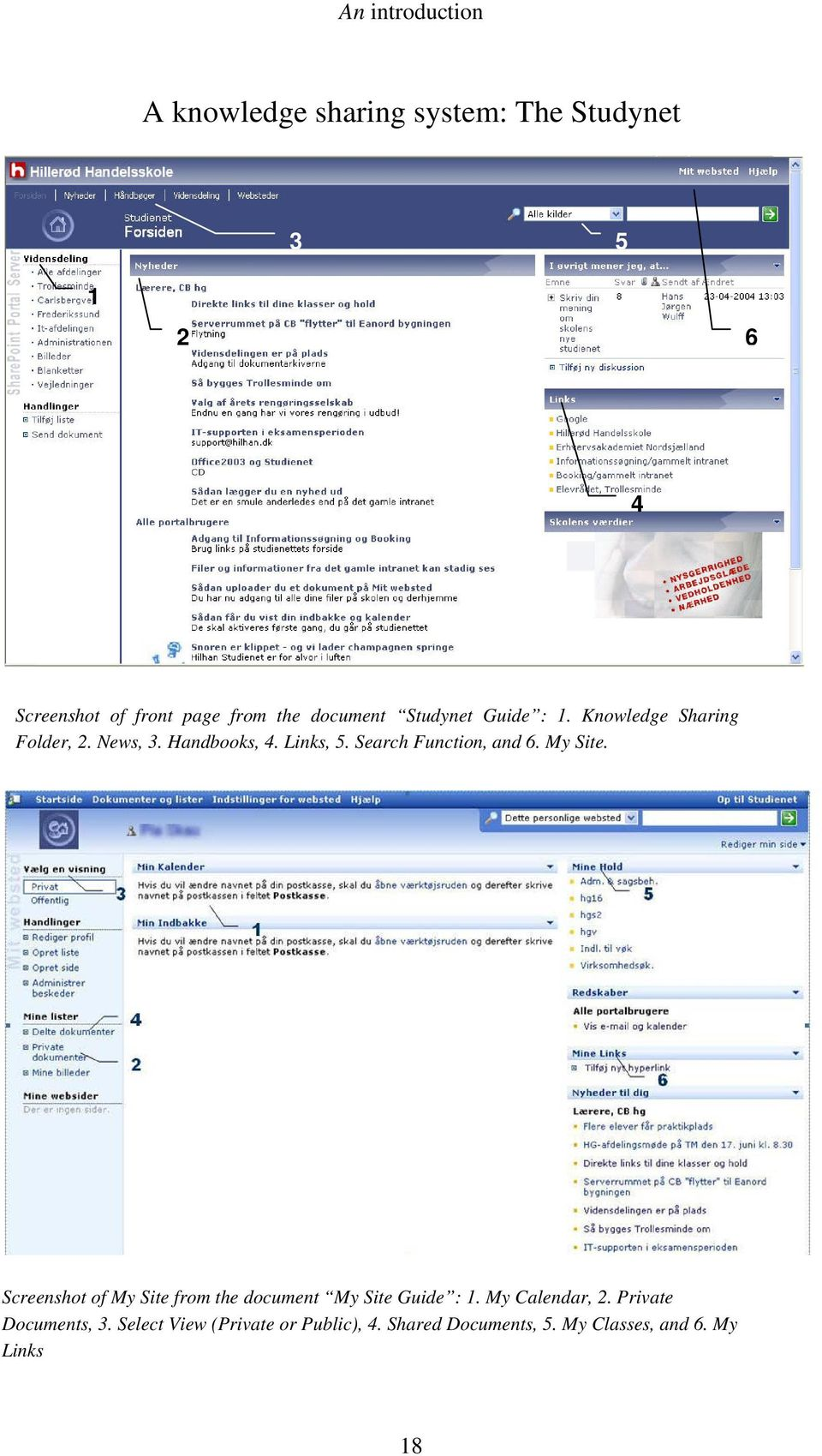 Search Function, and 6. My Site. Screenshot of My Site from the document My Site Guide : 1.