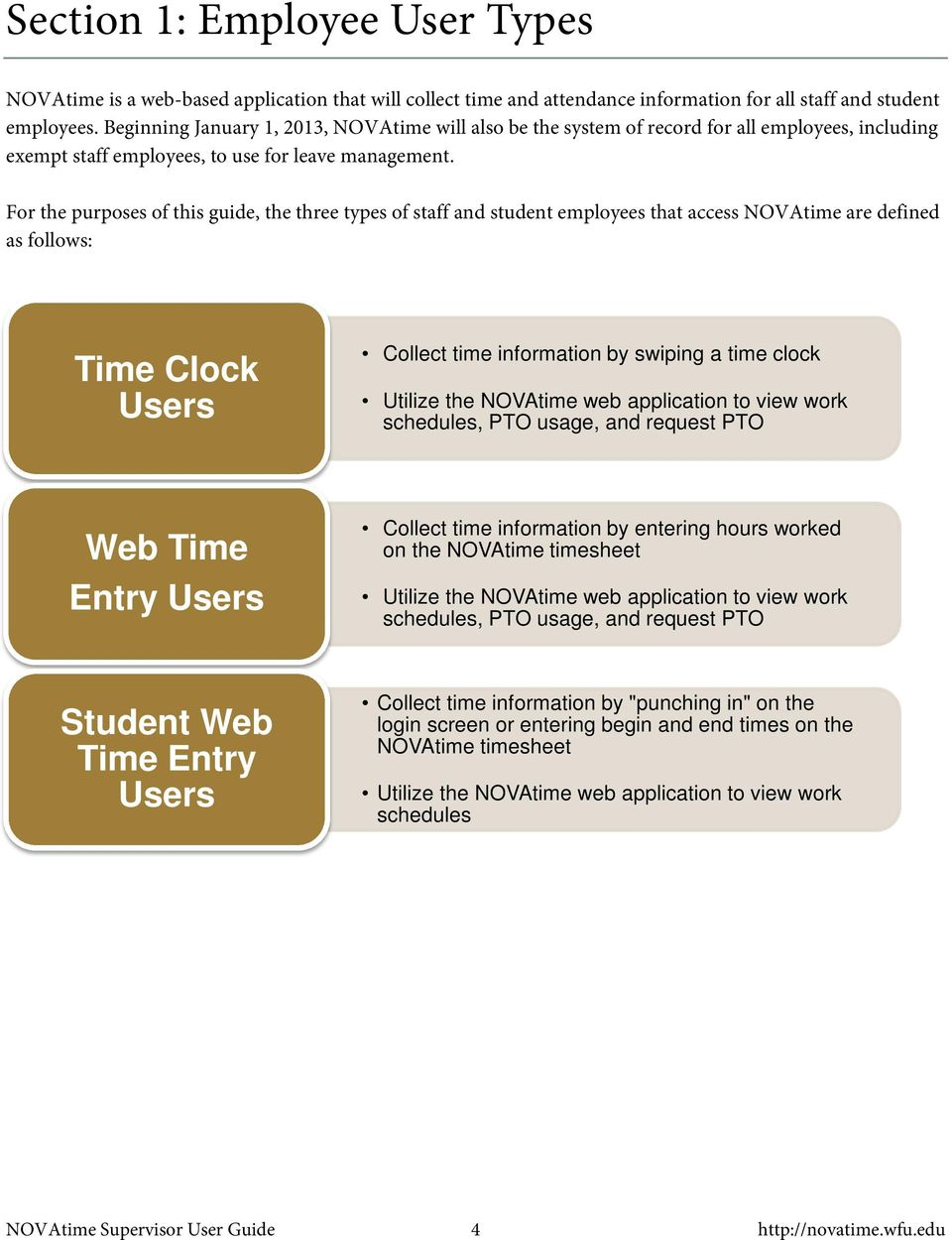 For the purposes of this guide, the three types of staff and student employees that access NOVAtime are defined as follows: Time Clock Users Collect time information by swiping a time clock Utilize