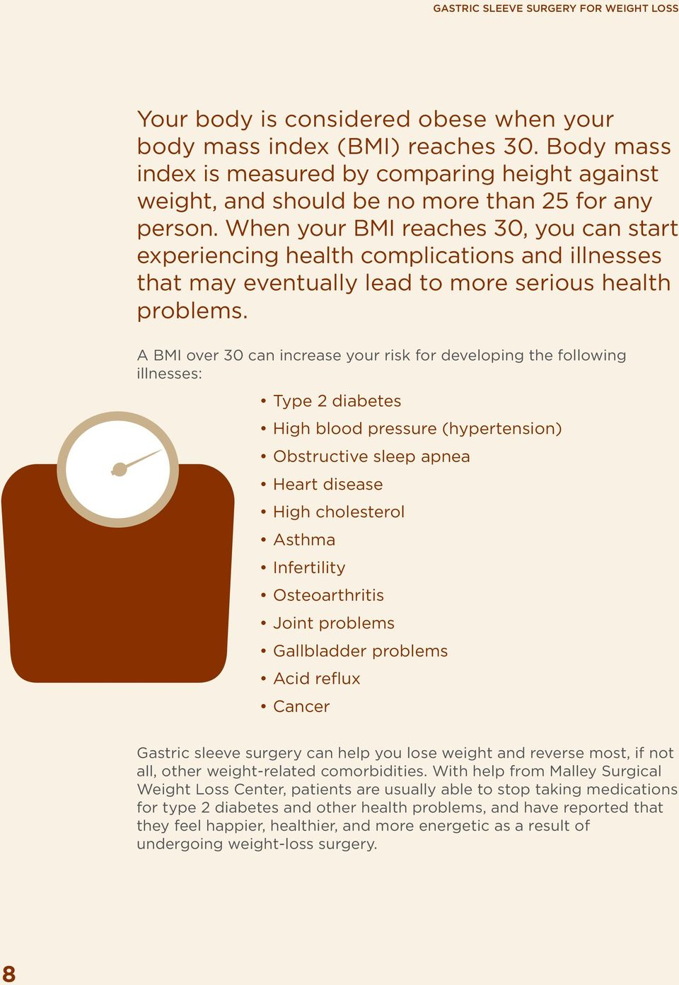 When your BMI reaches 30, you can start experiencing health complications and illnesses that may eventually lead to more serious health problems.