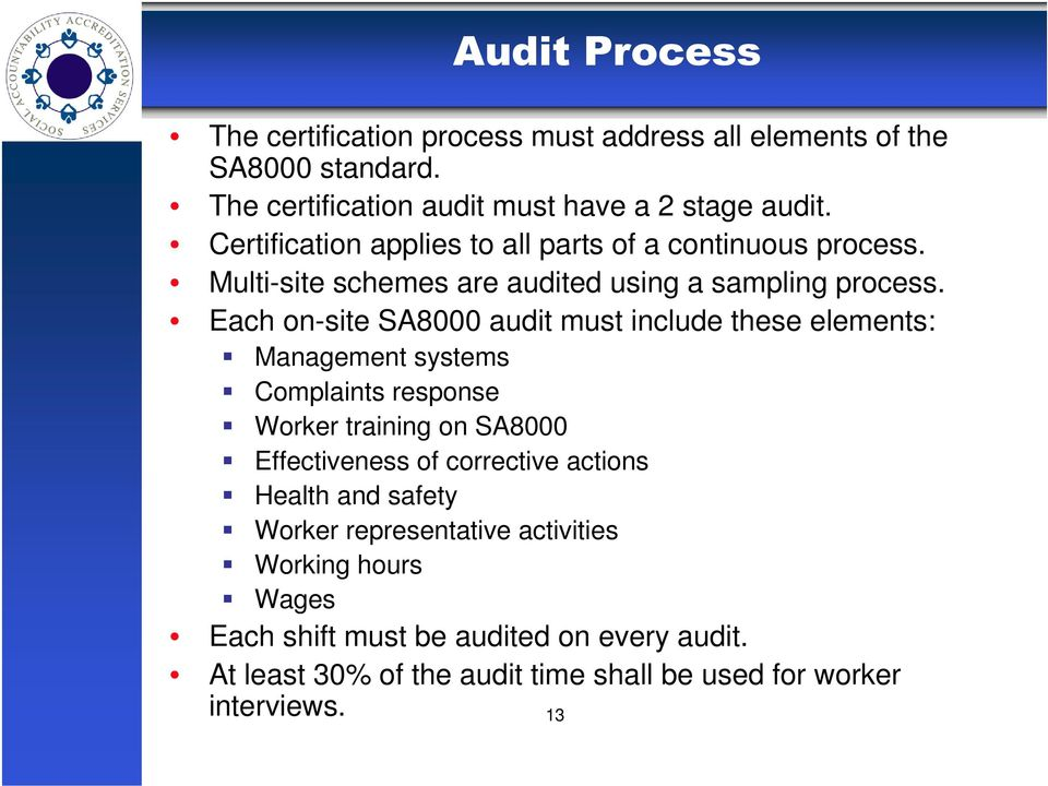 Each on-site SA8000 audit must include these elements: Management systems Complaints response Worker training on SA8000 Effectiveness of corrective