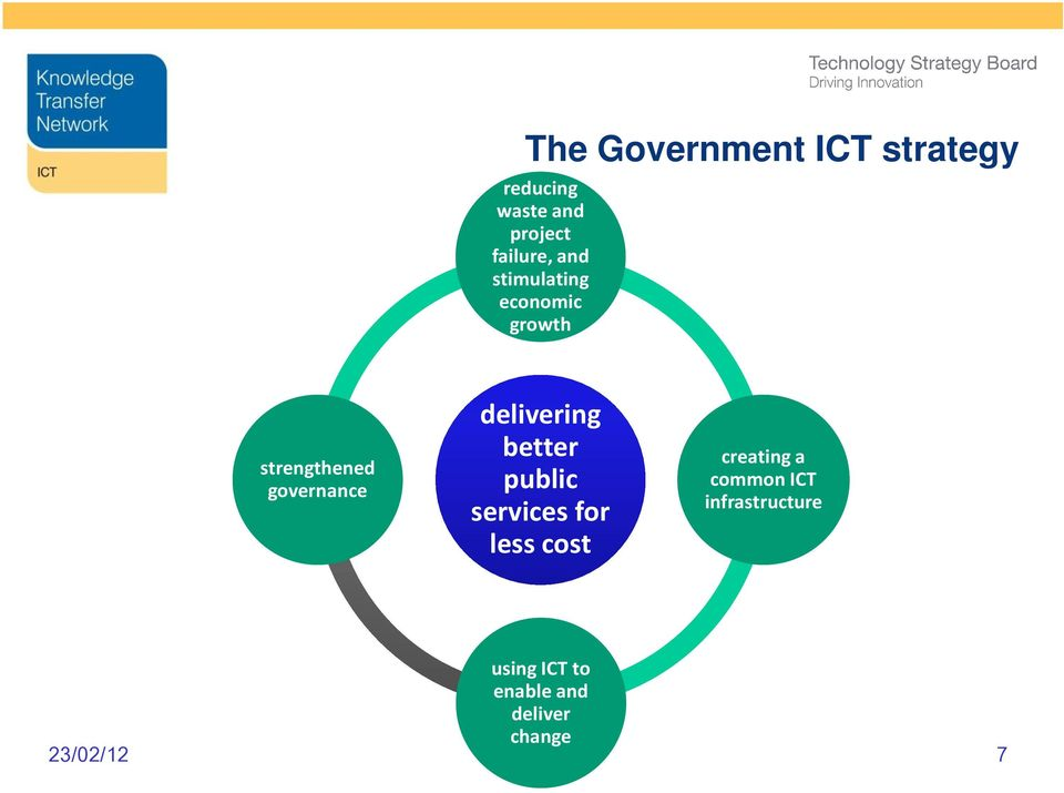 governance delivering better public services for less cost