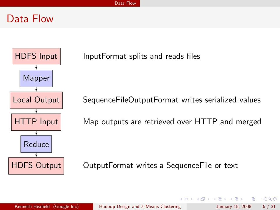 over HTTP and merged Reduce HDFS Output OutputFormat writes a SequenceFile or text