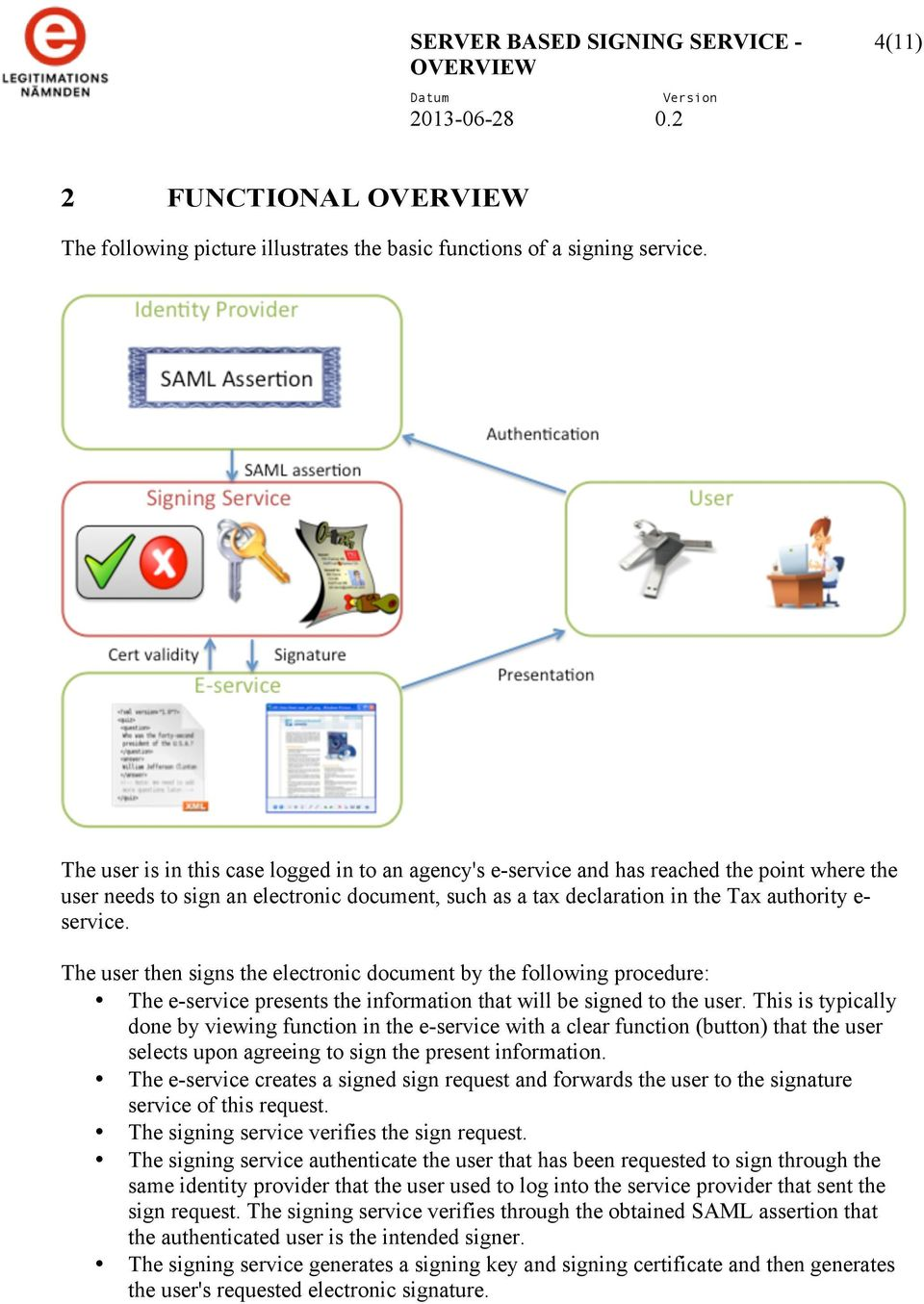 The user then signs the electronic document by the following procedure: The e-service presents the information that will be signed to the user.