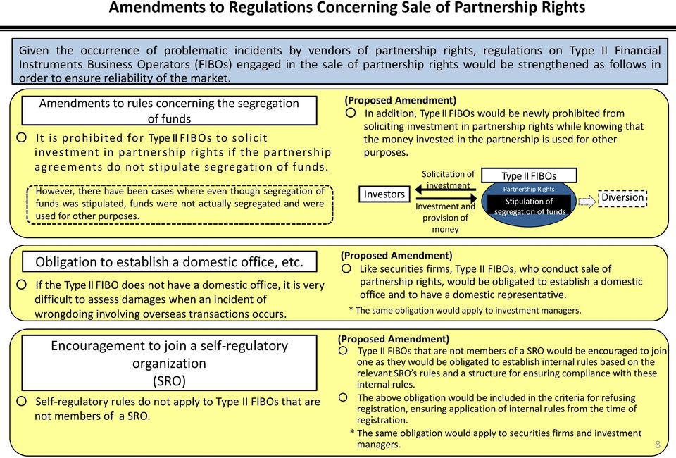 Amendments to rules concerning the segregation of funds It is prohibited for Type II FIBOs to solicit investment in partnership rights if the partnership agreements do not stipulate segregation of