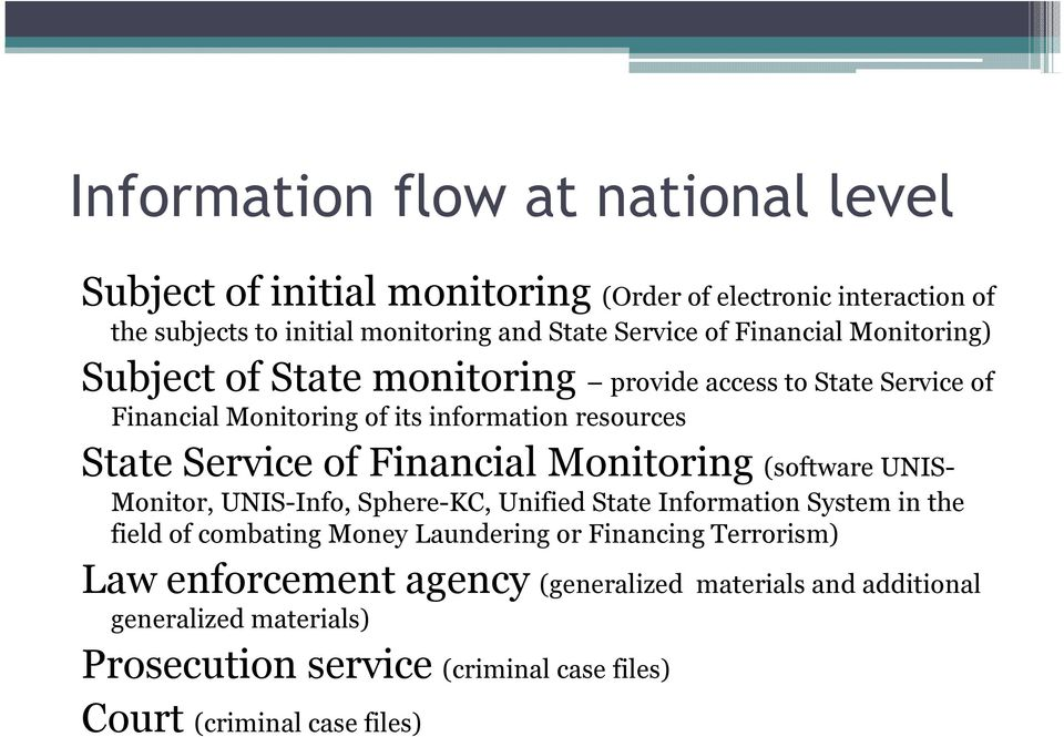 Financial Monitoring (software UNIS- Monitor, UNIS-Info, Sphere-KC, Unified State Information System in the field of combating Money Laundering or Financing