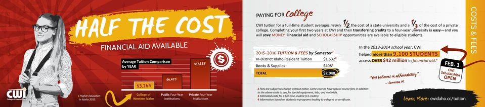 In th 2013-2014 school yar, CWI 2015-2016 TUITION & FEES by Smstr In-District Idaho Rsidnt Tuition $1,6323 2 Books & Supplis $4083 hlpd mor than 9,100 STUDENTS accss OVER $42 million in financial aid.