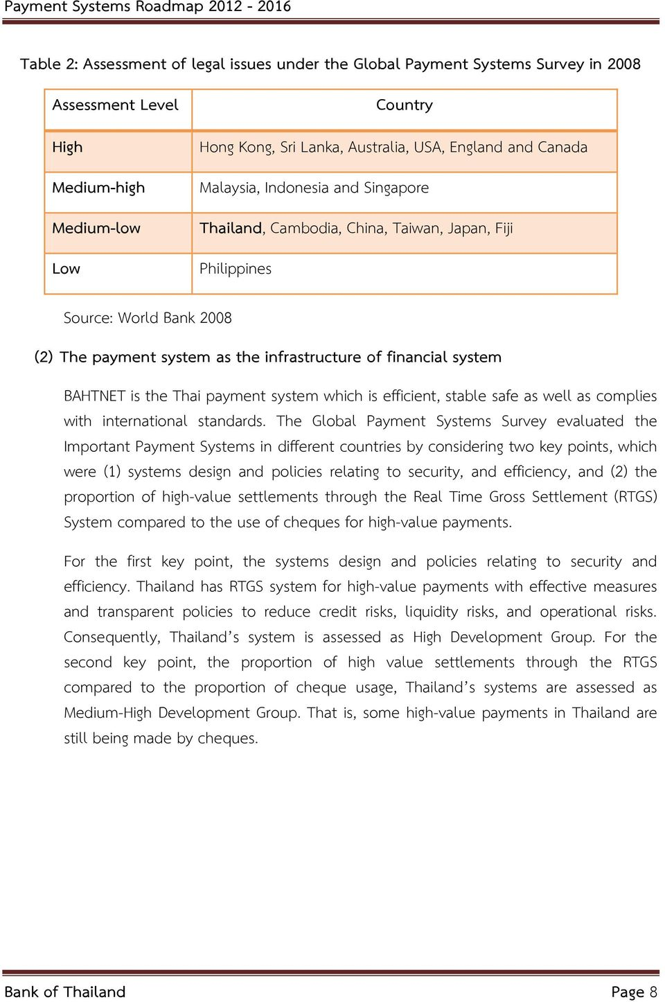 Thai payment system which is efficient, stable safe as well as complies with international standards.