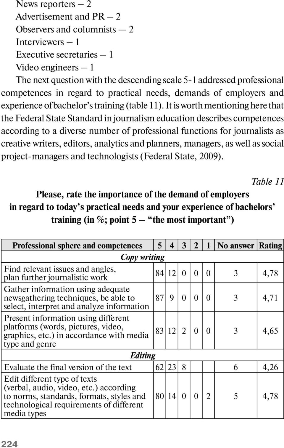 It is worth mentioning here that the Federal State Standard in journalism education describes competences according to a diverse number of professional functions for journalists as creative writers,