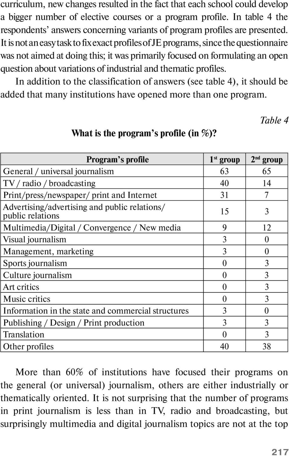 It is not an easy task to fix exact profiles of JE programs, since the questionnaire was not aimed at doing this; it was primarily focused on formulating an open question about variations of