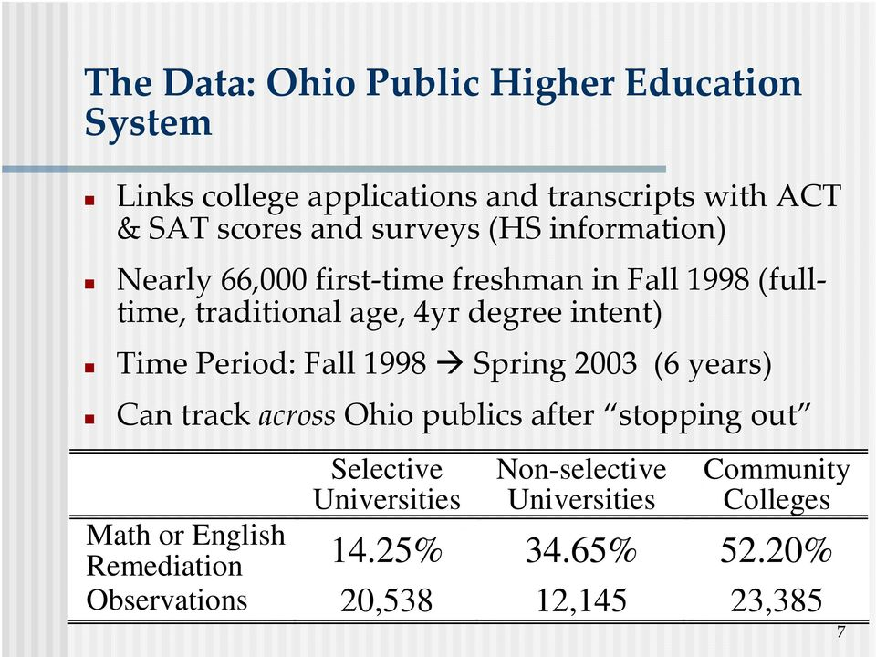 Time Period: Fall 1998 Spring 2003 (6 years) Can track across Ohio publics after stopping out Selective Universities