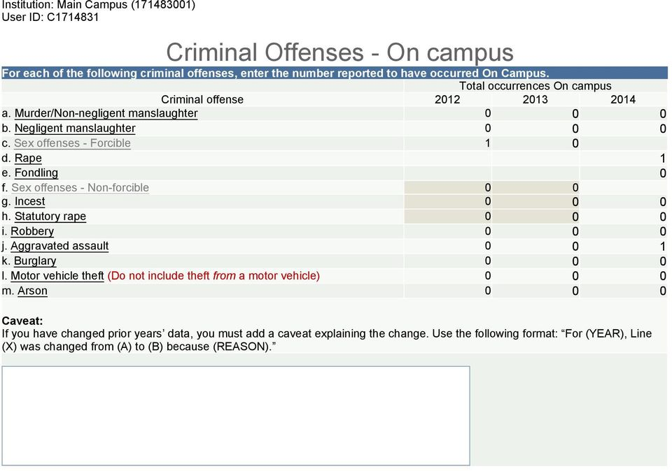 Fondling 0 f. Sex offenses - Non-forcible 0 0 g. Incest 0 0 0 h. Statutory rape 0 0 0 i. Robbery 0 0 0 j. Aggravated assault 0 0 1 k. Burglary 0 0 0 l.