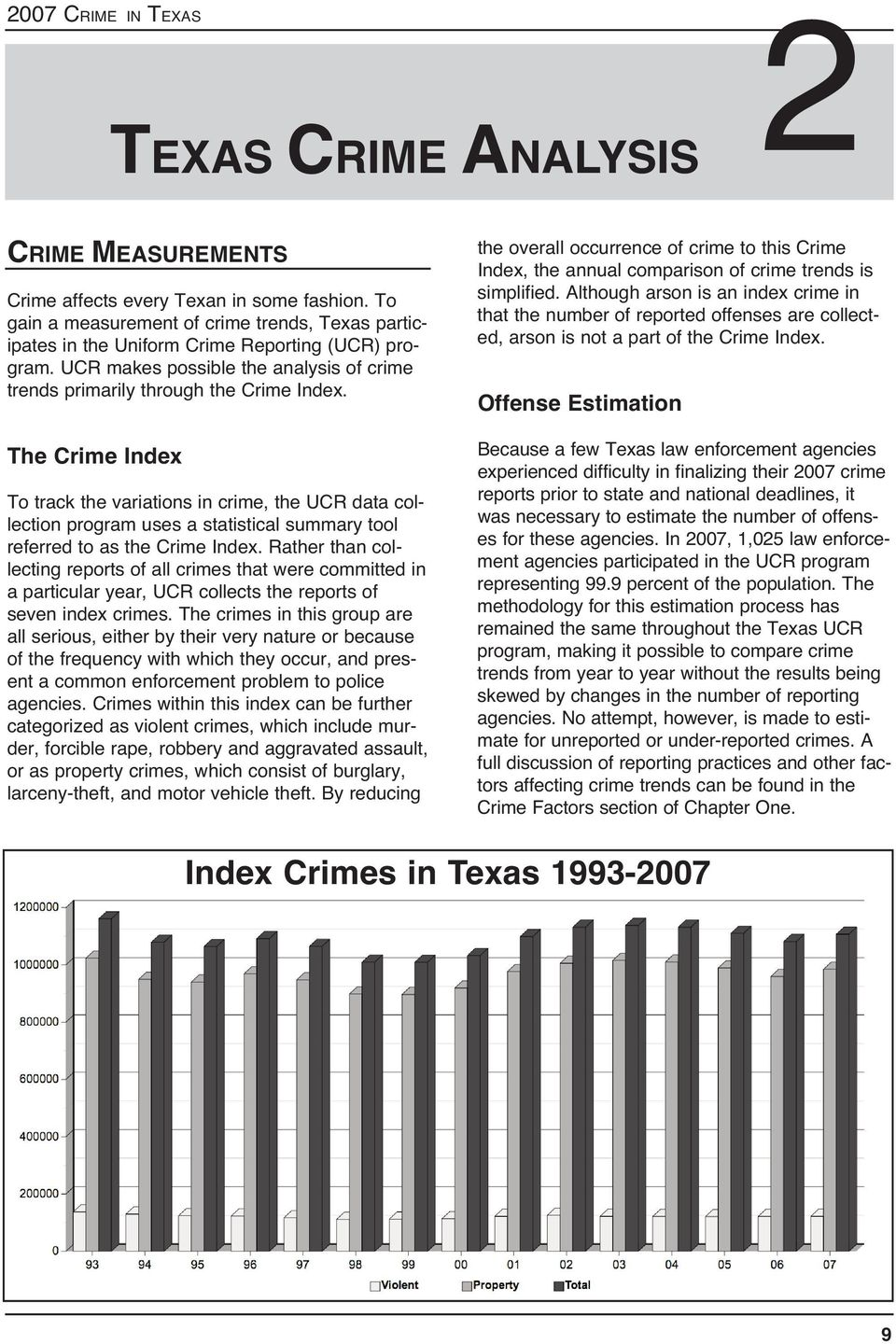 The Crime Index To track the variations in crime, the UCR data collection program uses a statistical summary tool referred to as the Crime Index.