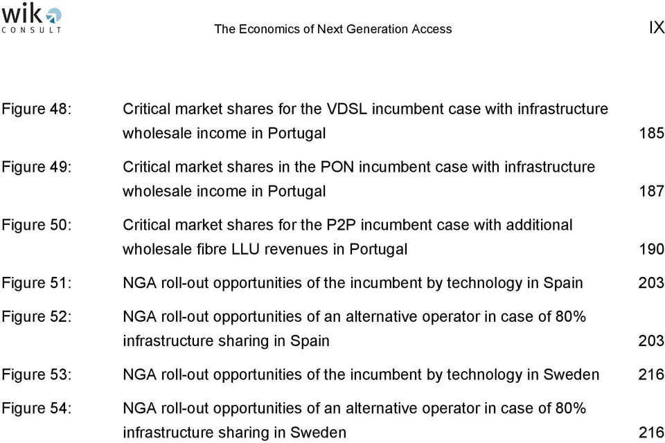 Figure 51: NGA roll-out opportunities of the incumbent by technology in Spain 203 Figure 52: NGA roll-out opportunities of an alternative operator in case of 80% infrastructure sharing in Spain 203