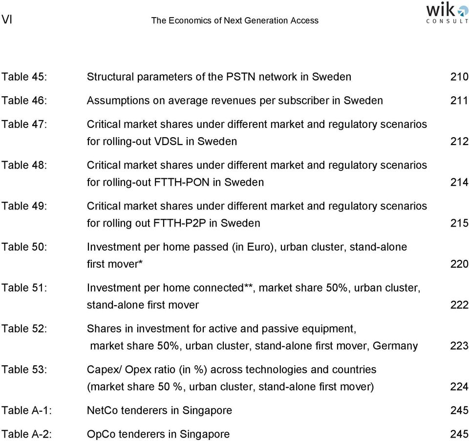 market and regulatory scenarios for rolling-out FTTH-PON in Sweden 214 Critical market shares under different market and regulatory scenarios for rolling out FTTH-P2P in Sweden 215 Investment per