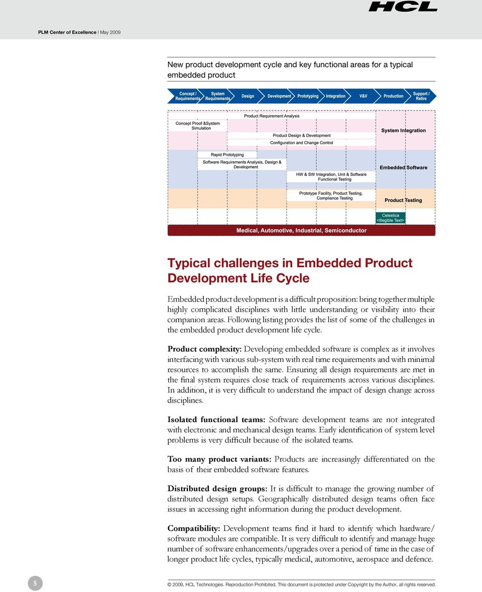 Following listing provides the list of some of the challenges in the embedded product development life cycle.