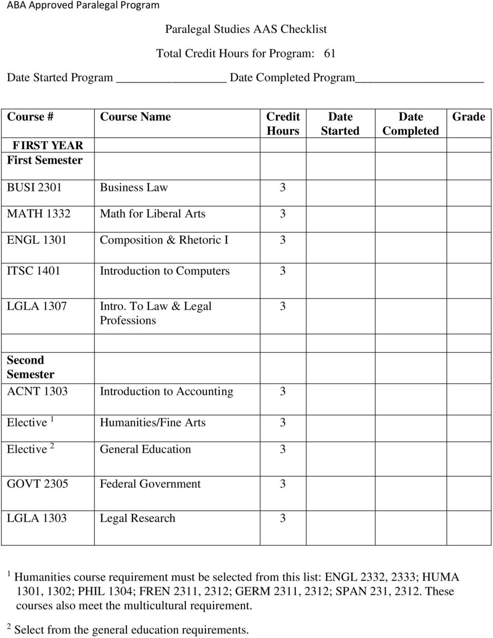 To Law & Legal Professions 3 Second Semester ACNT 1303 Introduction to Accounting 3 Elective 1 Humanities/Fine Arts 3 Elective 2 General Education 3 GOVT 2305 Federal Government 3 1303 Legal Research