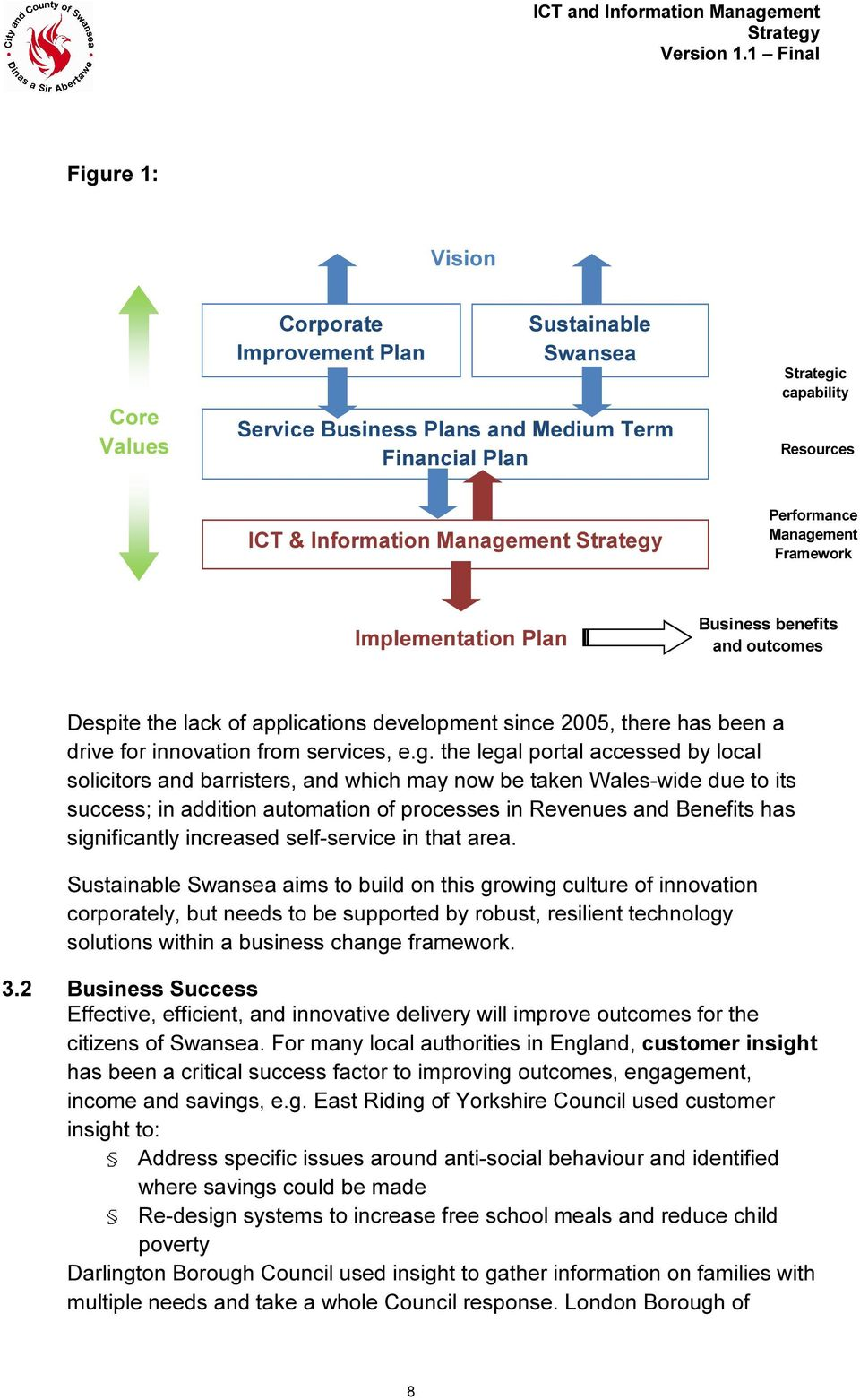 ment Framework Implementation Plan Business benefits and outcomes Despite the lack of applications development since 2005, there has been a drive for innovation from services, e.g.