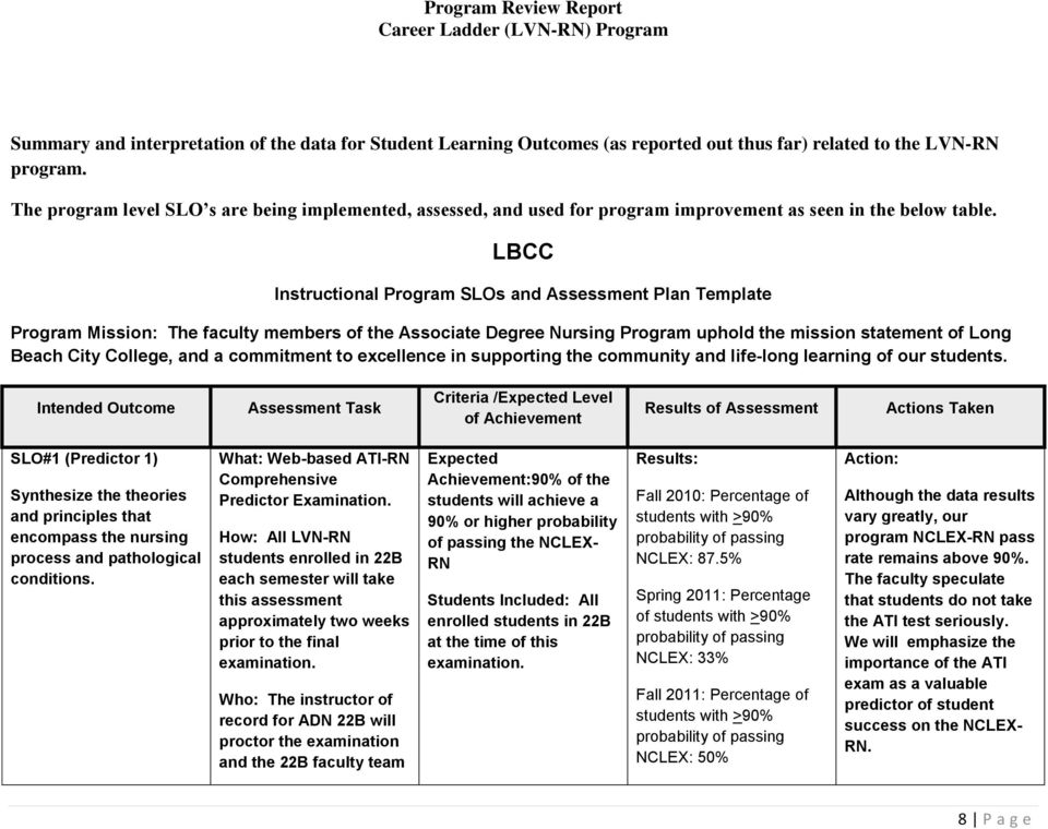 LBCC Instructional Program SLOs and Assessment Plan Template Program Mission: The faculty members of the Associate Degree Nursing Program uphold the mission statement of Long Beach City College, and