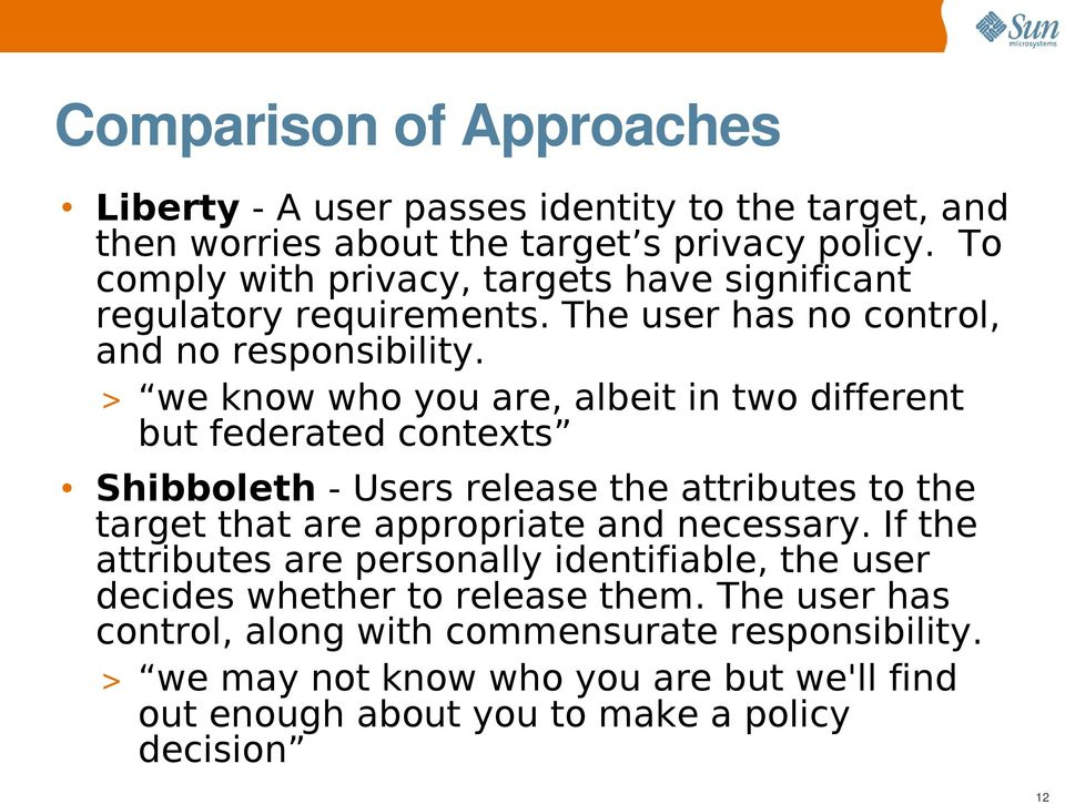 > we know who you are, albeit in two different but federated contexts Shibboleth - Users release the attributes to the target that are appropriate and necessary.