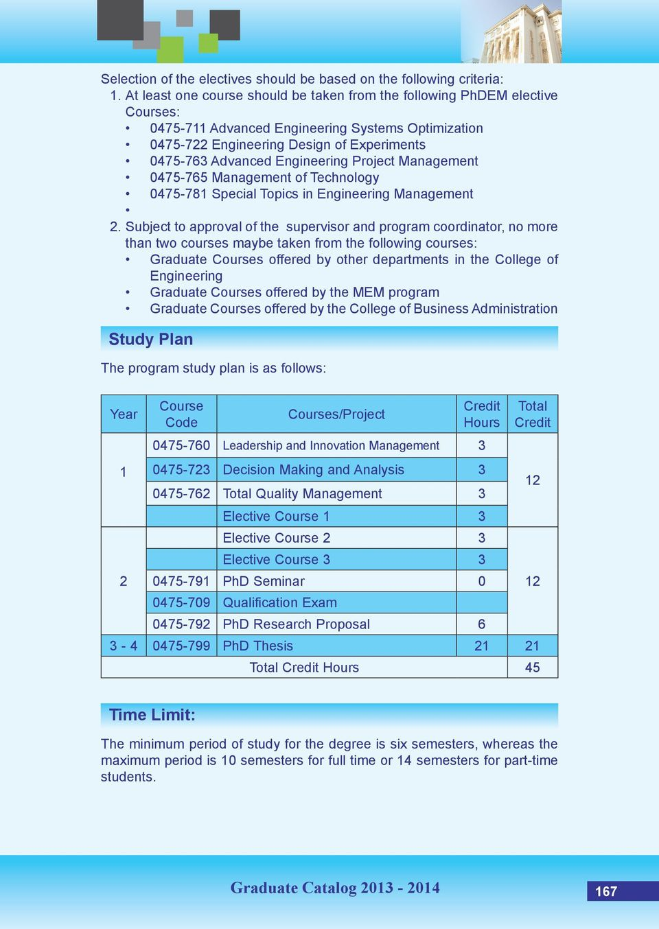 Engineering Project Management 0475-765 Management of Technology 0475-781 Special Topics in Engineering Management 2.