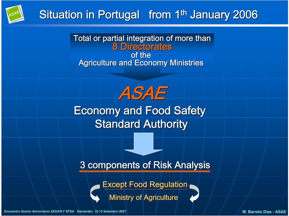 ASAE Economy and Food Safety Standard Authority 3 components of Risk