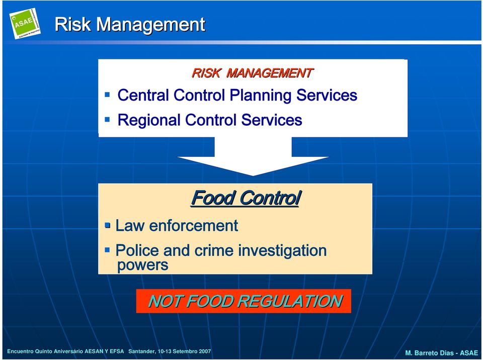 enforcement Food Control Police and crime
