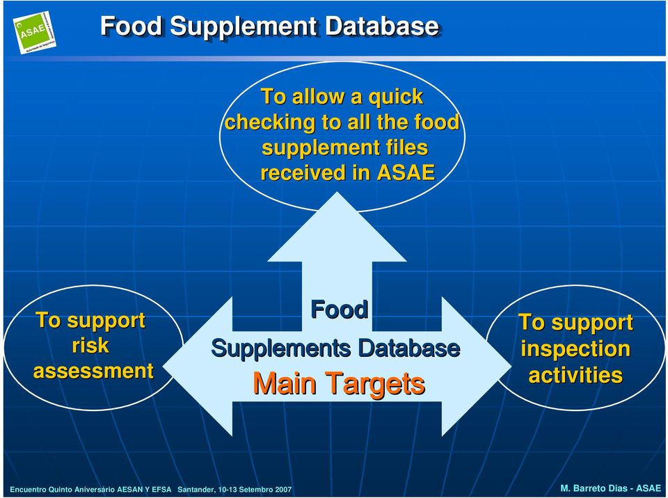 support risk assessment Food Supplements Database Main