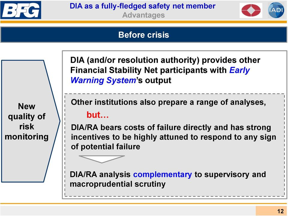 institutions also prepare a range of analyses, but DIA/RA bears costs of failure directly and has strong incentives to