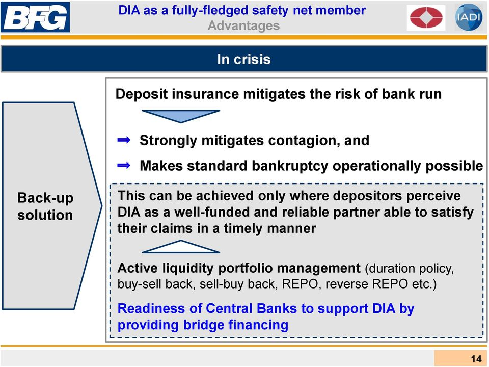 DIA as a well-funded and reliable partner able to satisfy their claims in a timely manner Active liquidity portfolio management