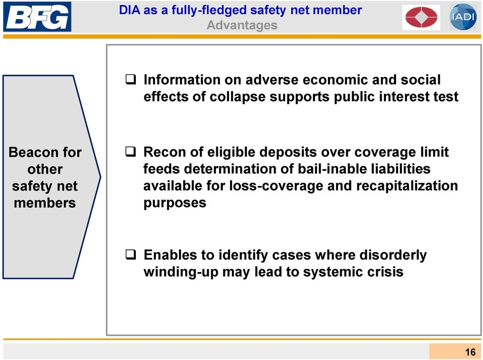 over coverage limit feeds determination of bail-inable liabilities available for loss-coverage and