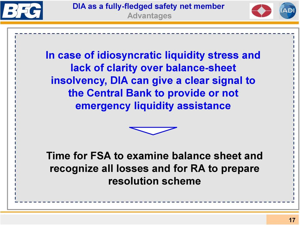 to the Central Bank to provide or not emergency liquidity assistance Time for FSA to
