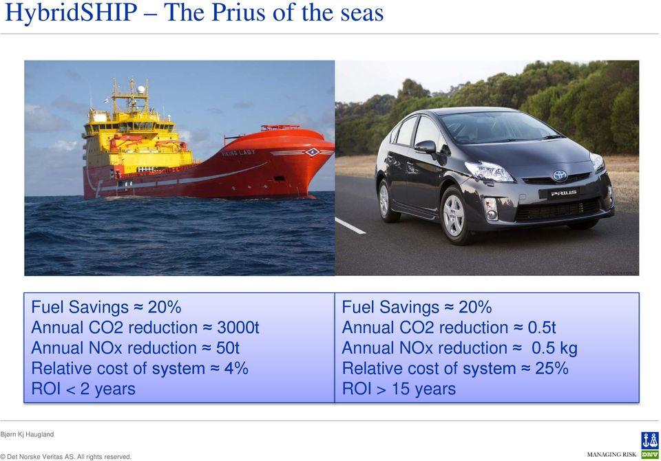system 4% ROI < 2 years Fuel Savings 20% Annual CO2 reduction 0.