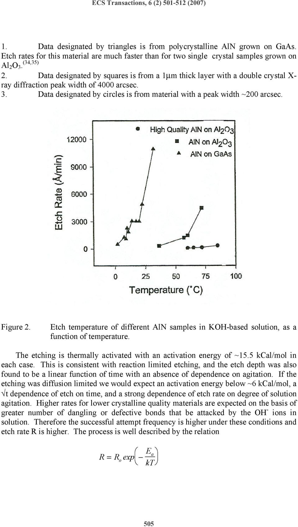Figure 2. Etch temperature of different AlN samples in KOH-based solution, as a function of temperature. The etching is thermally activated with an activation energy of ~15.5 kcal/mol in each case.