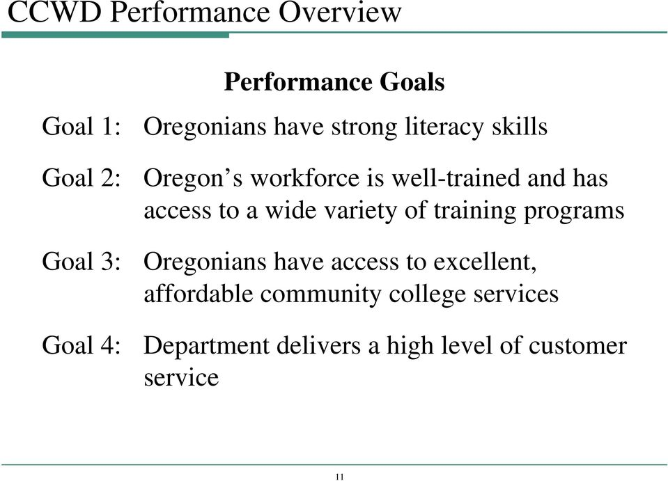 of training programs Goal 3: Oregonians have access to excellent, affordable