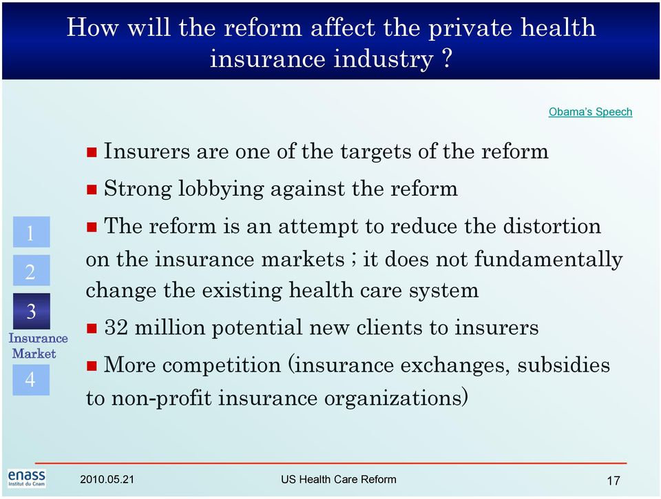 reform is an attempt to reduce the distortion on the insurance markets ; it does not fundamentally change the existing