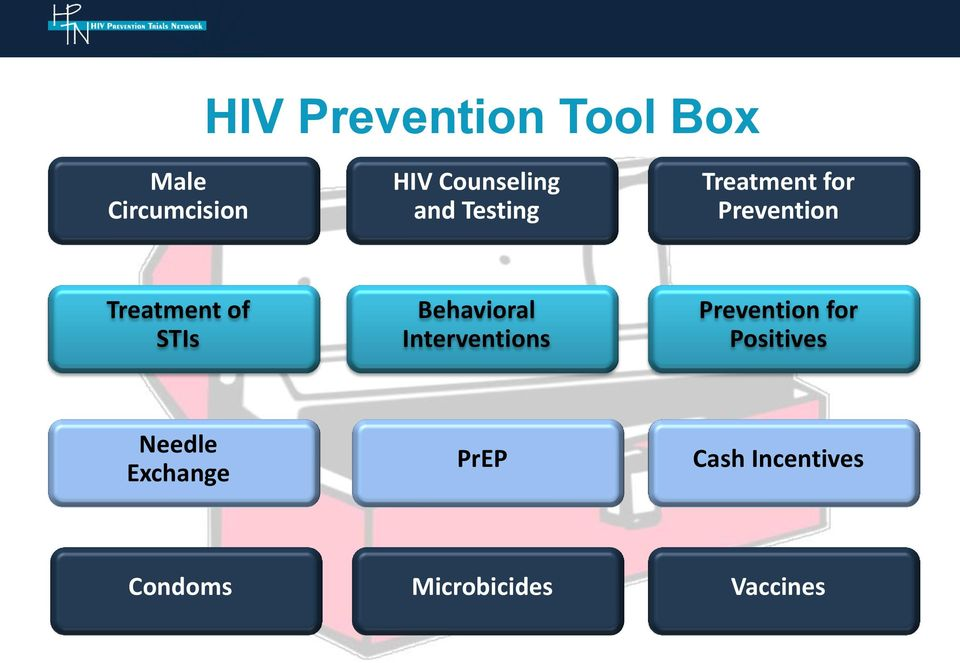 Behavioral Interventions Prevention for Positives Needle