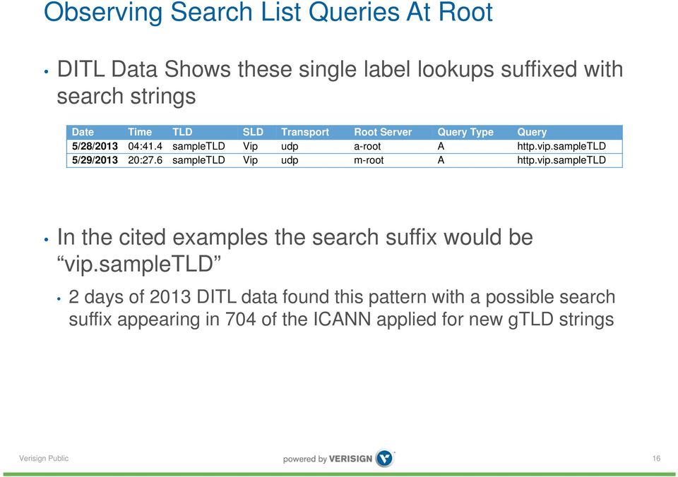 6 sampletld Vip udp m-root A http.vip.sampletld In the cited examples the search suffix would be vip.