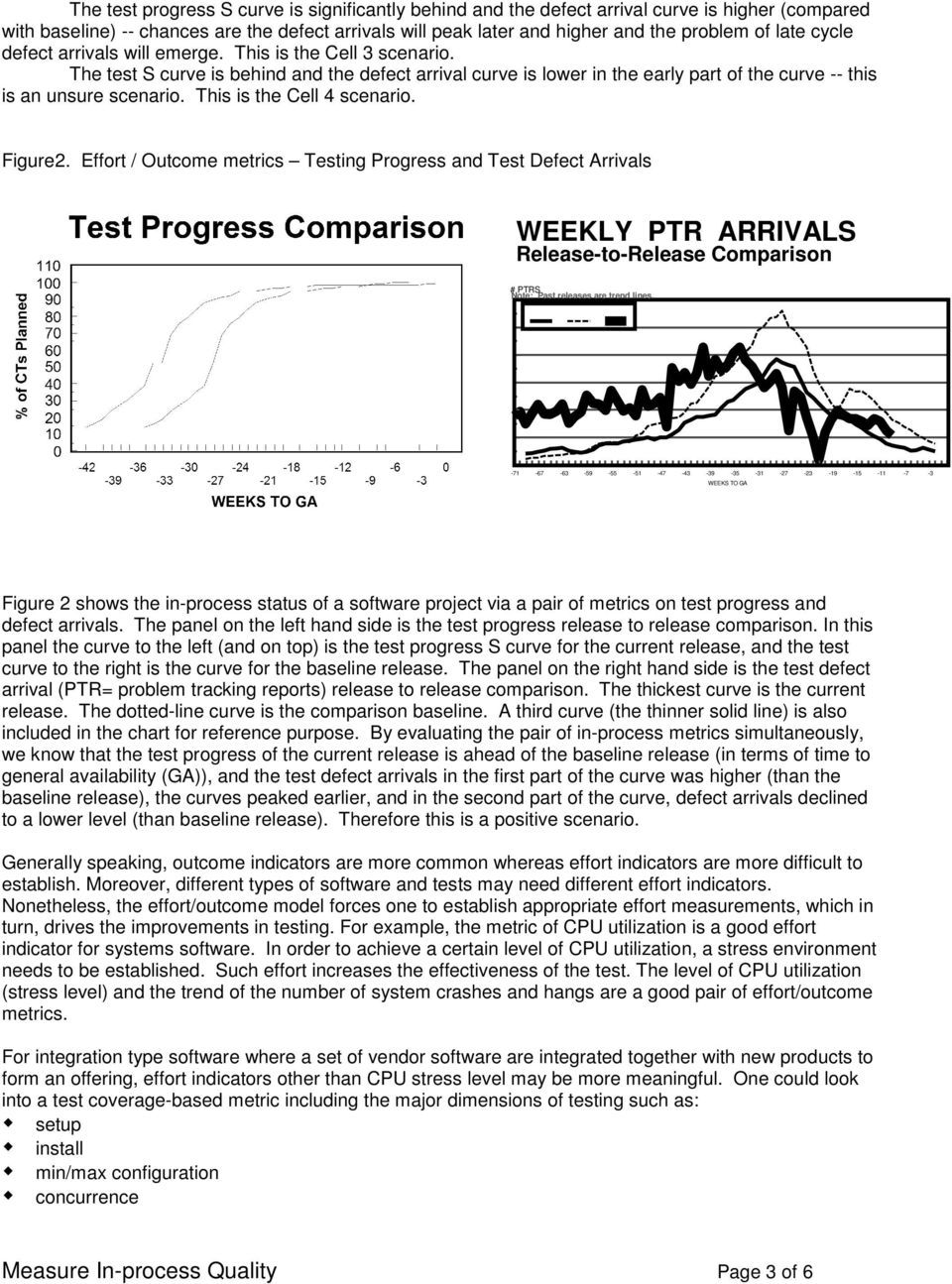 This is the Cell 4 scenario. Figure2. Effort / Outcome metrics Testing Progress and Test Defect Arrivals WEEKLY PTR ARRIVALS Release-to-Release Comparison # PTRS Note: Past releases are trend lines.