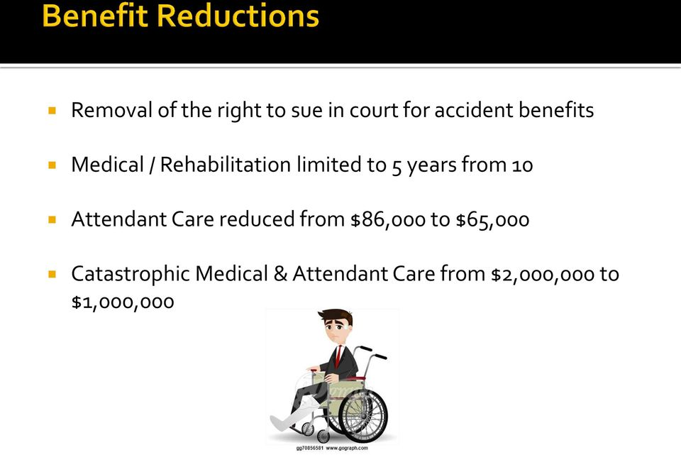 from 10 Attendant Care reduced from $86,000 to $65,000