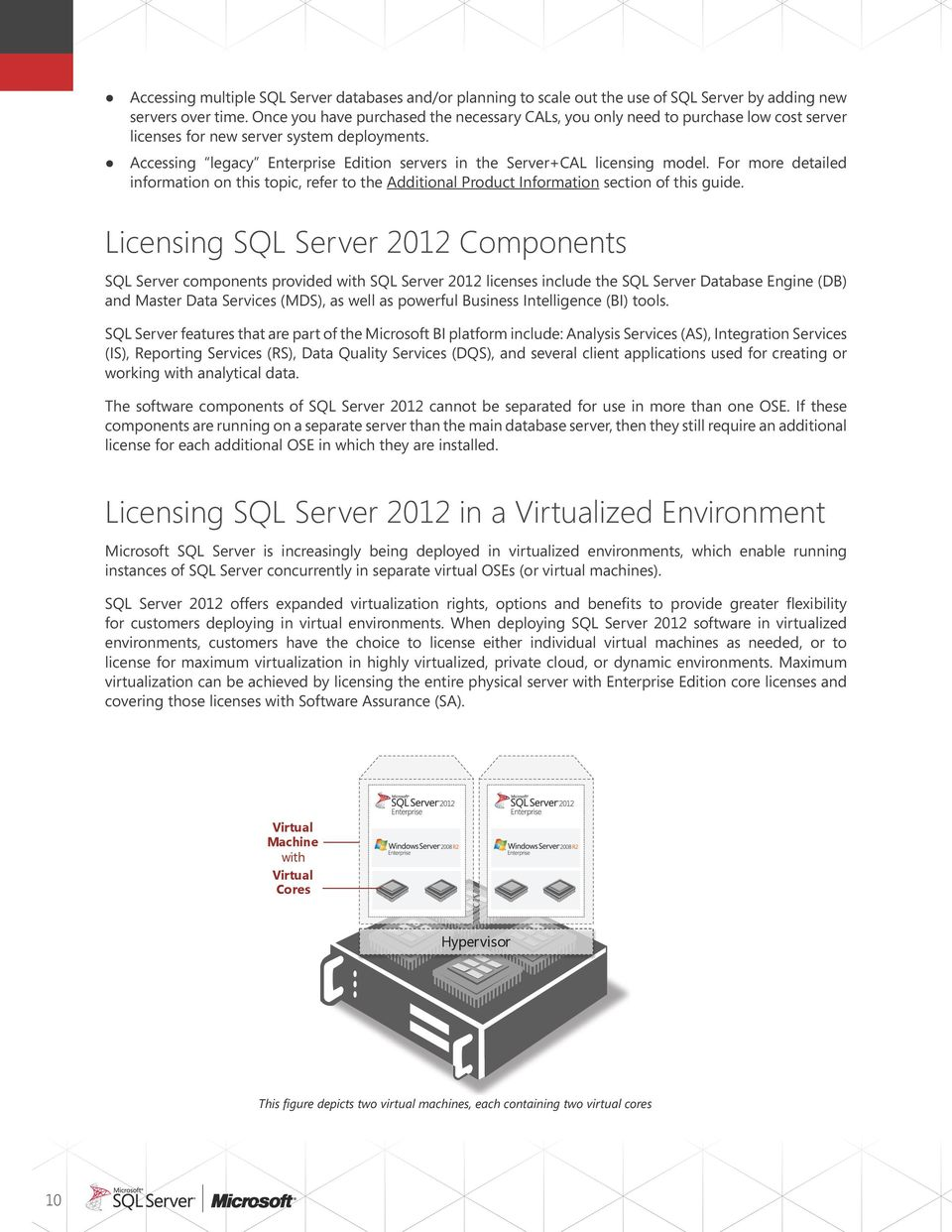 Accessing legacy Enterprise Edition servers in the Server+CAL licensing model. For more detailed information on this topic, refer to the Additional Product Information section of this guide.