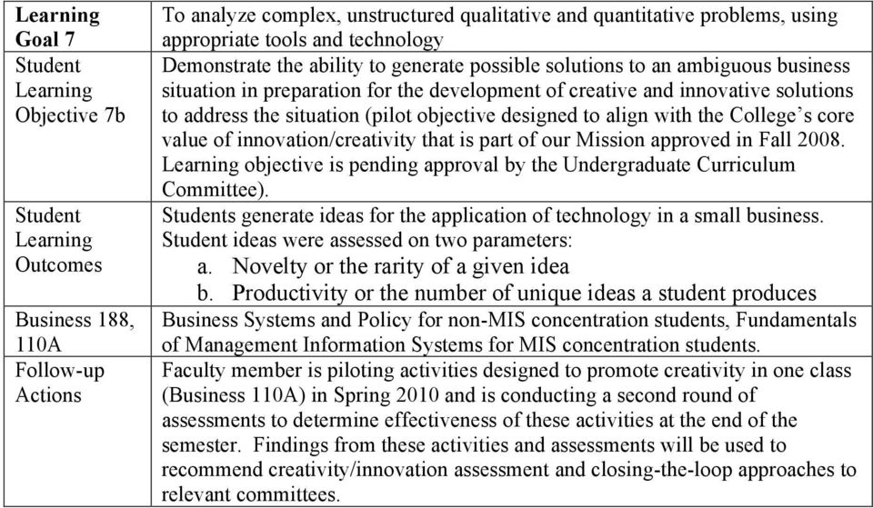 core value of innovation/creativity that is part of our Mission approved in Fall 2008. objective is pending approval by the Undergraduate Curriculum Committee).
