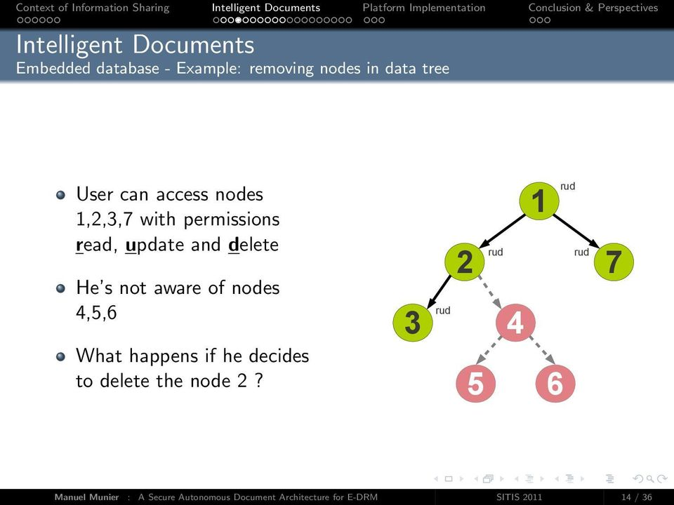 nodes 4,5,6 What happens if he decides to delete the node 2?