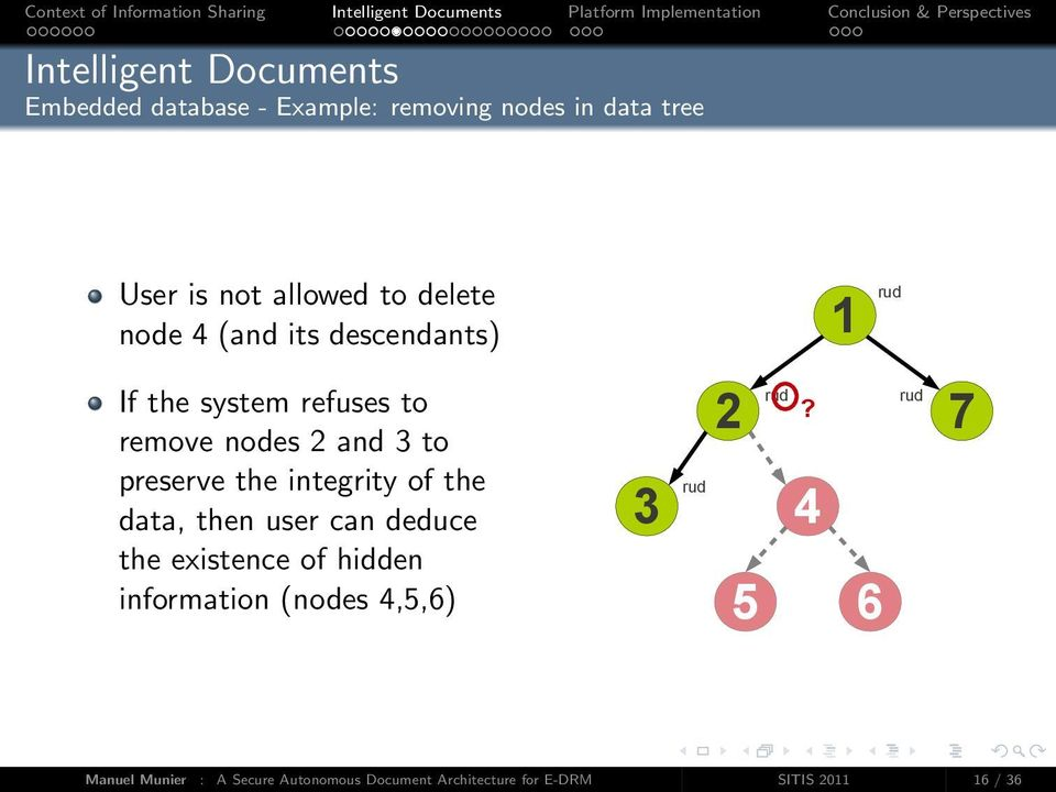integrity of the data, then user can deduce the existence of hidden information (nodes 4,5,6)
