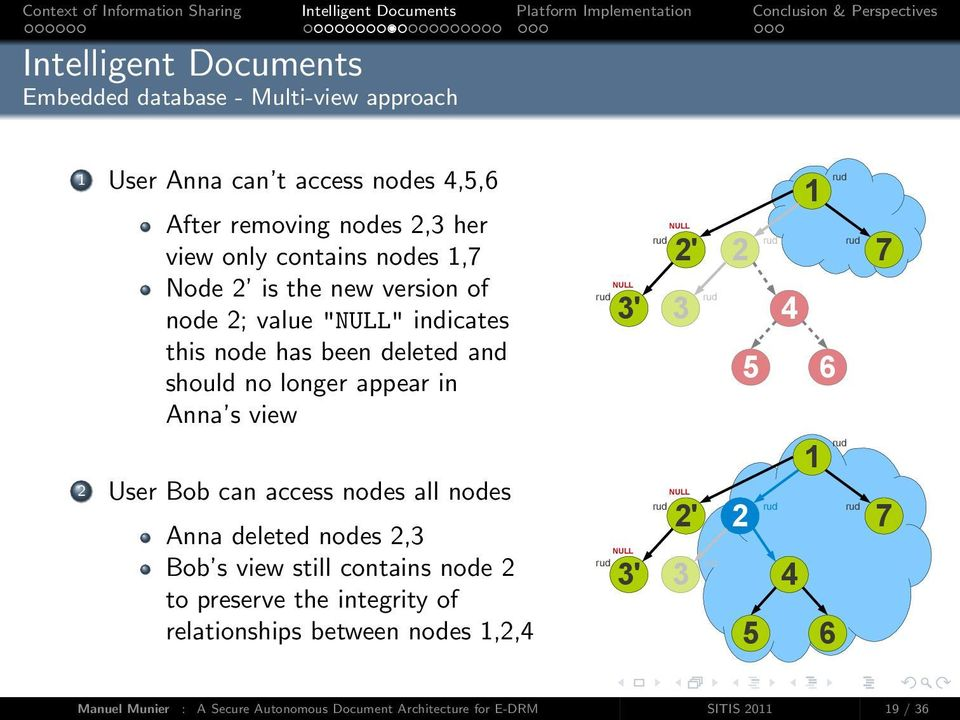 access nodes all nodes Anna deleted nodes 2,3 Bob s view still contains node 2 to preserve the integrity of relationships between nodes 1,2,4