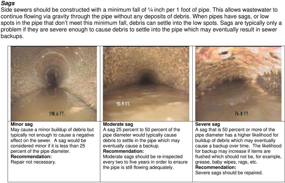 Sags are typically only a problem if they are severe enough to cause debris to settle into the pipe which may eventually result in sewer backups.