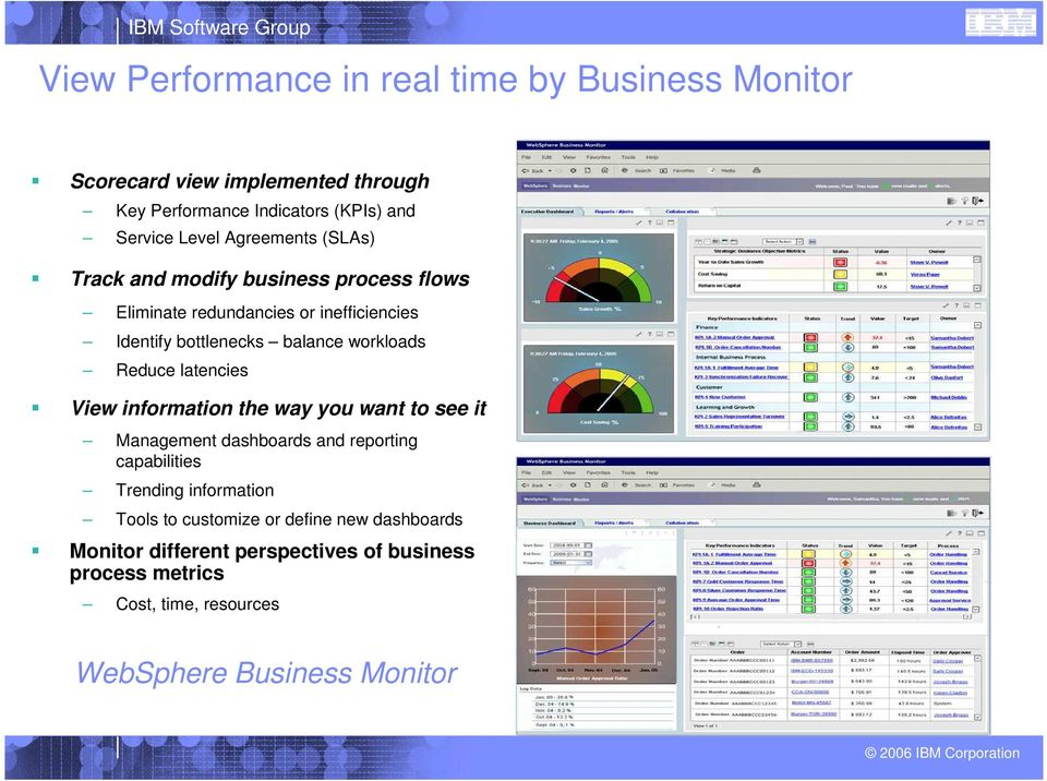 Reduce latencies View information the way you want to see it Management dashboards and reporting capabilities Trending information Tools to