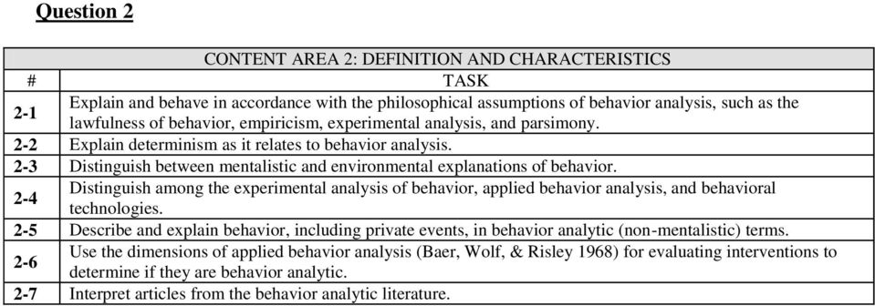 2-4 Distinguish among the experimental analysis of behavior, applied behavior analysis, and behavioral technologies.