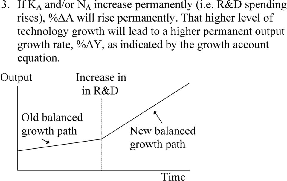growth rate, %ΔY, as indicated by the growth account equation.