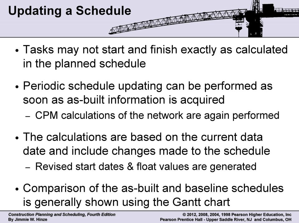 performed The calculations are based on the current data date and include changes made to the schedule Revised start