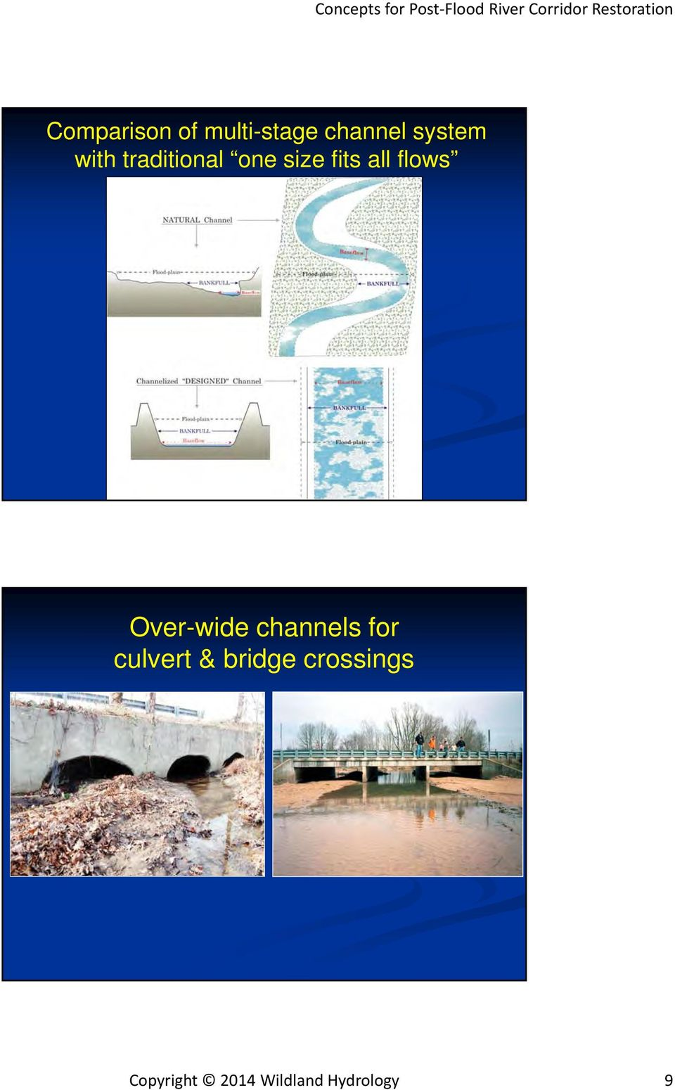 Over-wide channels for culvert & bridge